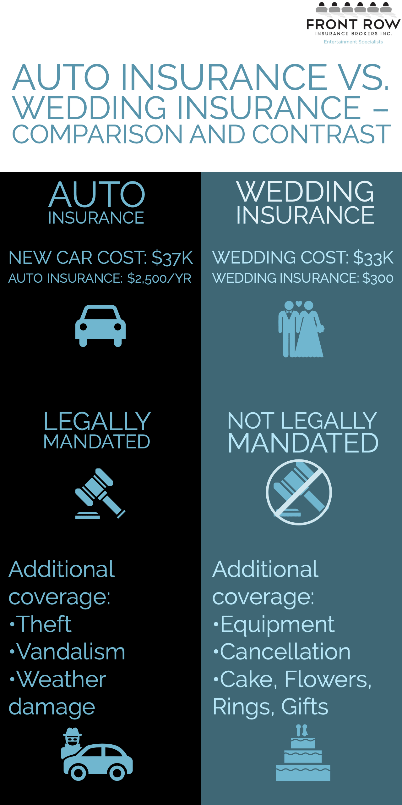 Auto-vs.-Wedding-infographic-forweb